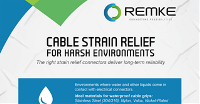 Download the Cable Strain Relief for Harsh Environments Infographic from GO.Remke.com
