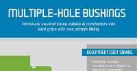 Download the Multiple Hole Bushings Infographic from GO.Remke.com