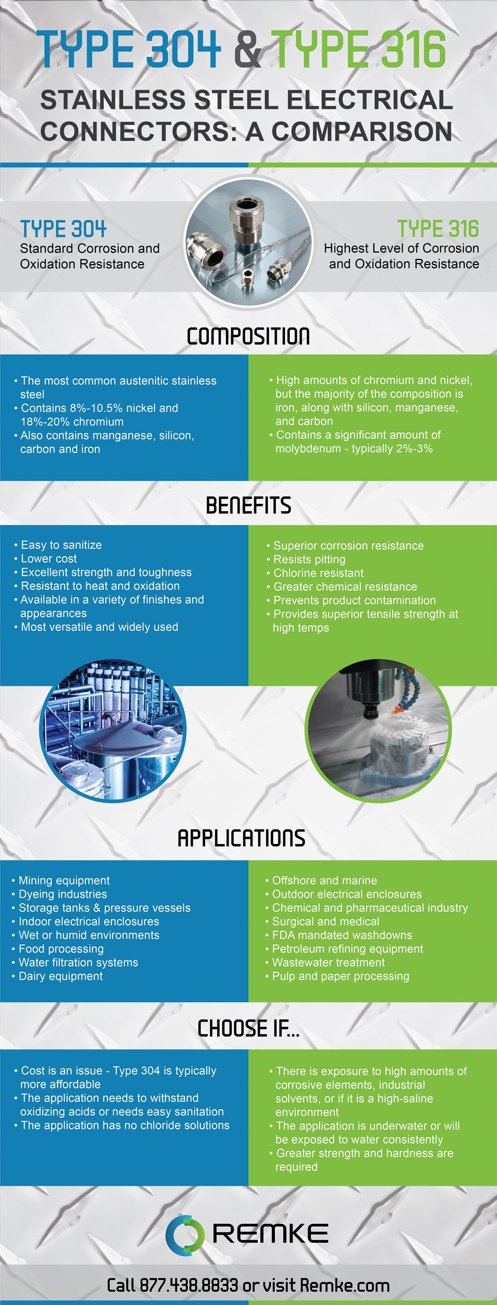 Compare Type 304 and 316 Stainless Steel Electrical Connectors in an Infographic - GO.Remke.com